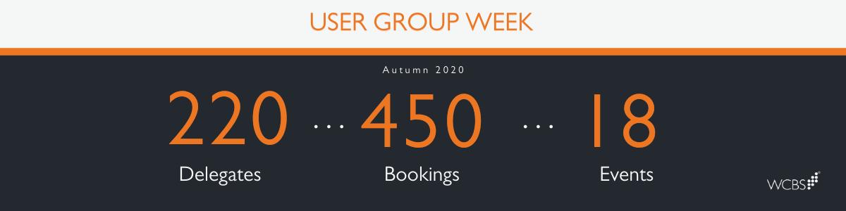 WCBS user group week