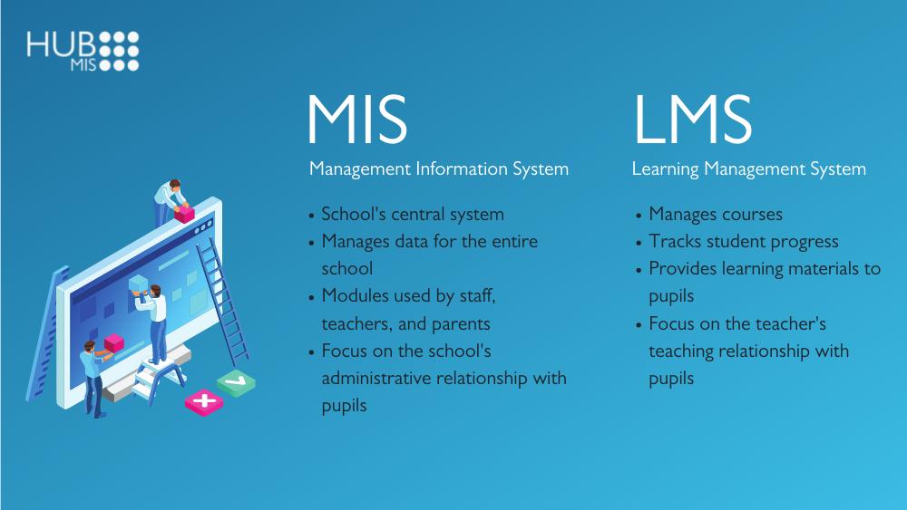 mis or lms
